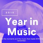Spotify Year in